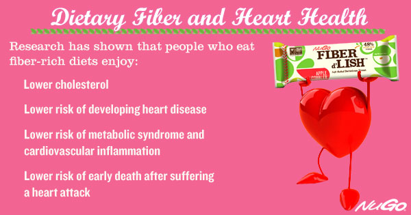 The Heart Health Benefits of Fiber