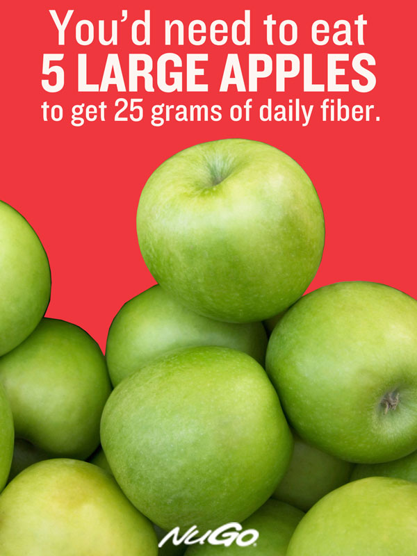 Medium apple: 5 grams fiber. Help reach your daily fiber intake with apples.