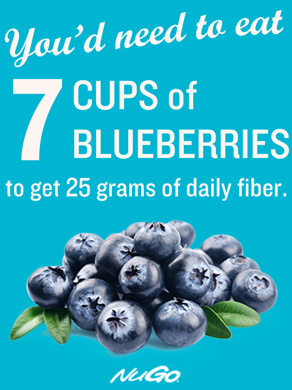 Blueberries: 3.6 grams fiber per cup. Help meet your daily fiber intake goal with berries