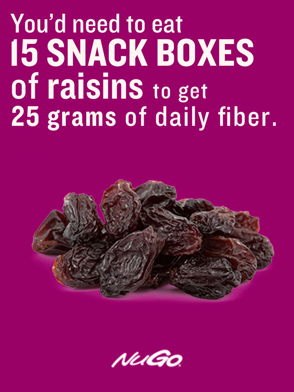 Small box of raisins: 1.6 grams of fiber