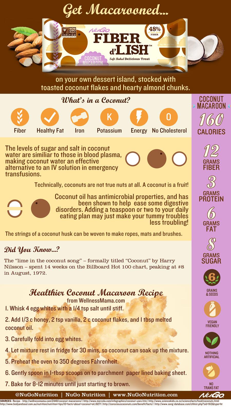 NuGo Coconut Infographic